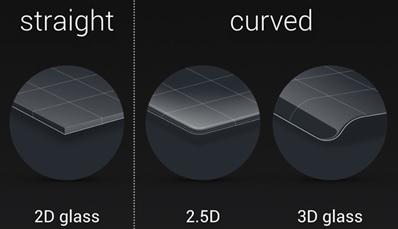 IdropMi Note 2 5D glass