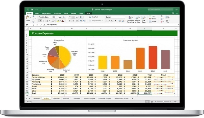 Microsoft Office 2016 15.40 Activation key Features