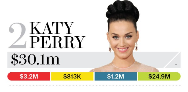 02-katy-perry-bb13-moneymakers-2015