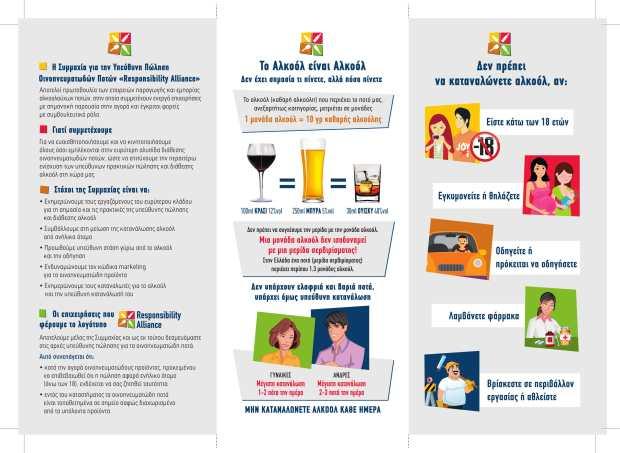 αλήθειες και τους μύθους για το αλκοόλ