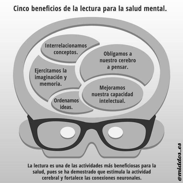 Los cinco beneficios de la lectura para la salud mental