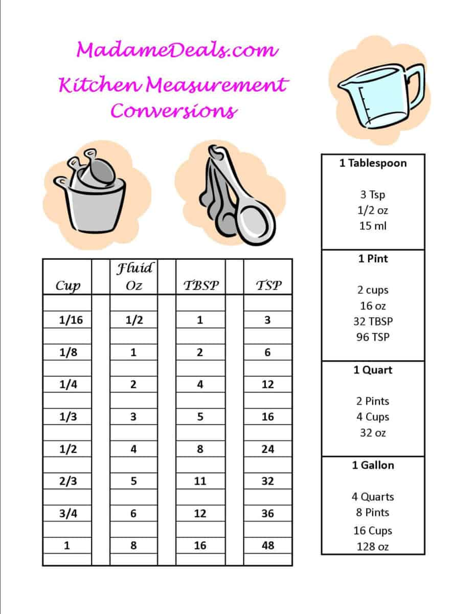 Recipes Kids Can Make Measurement Conversion Chart