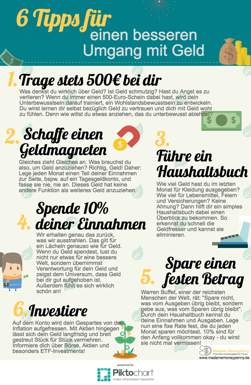 6 tipps f r einen besseren umgang mit geld madame moneypenny. Black Bedroom Furniture Sets. Home Design Ideas