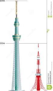http://www.dreamstime.com/royalty-free-stock-images-tokyo-tower-vs-sky-tree-image21277919