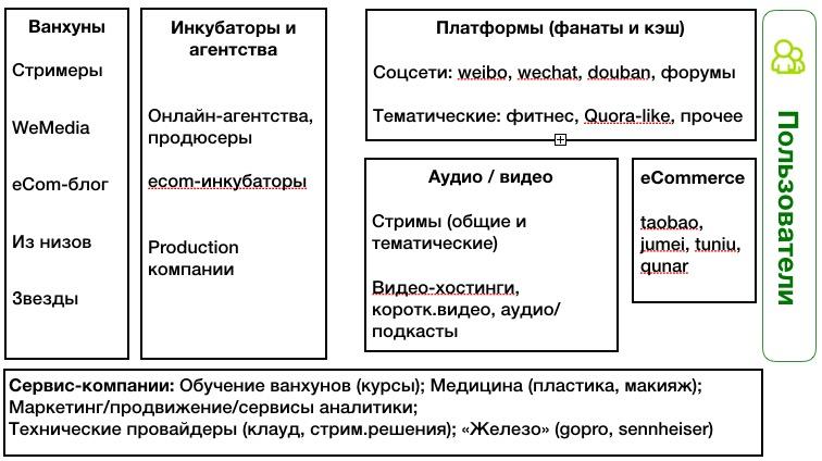 Najobľúbenejšie dátumové údaje lokalít Ukrajina