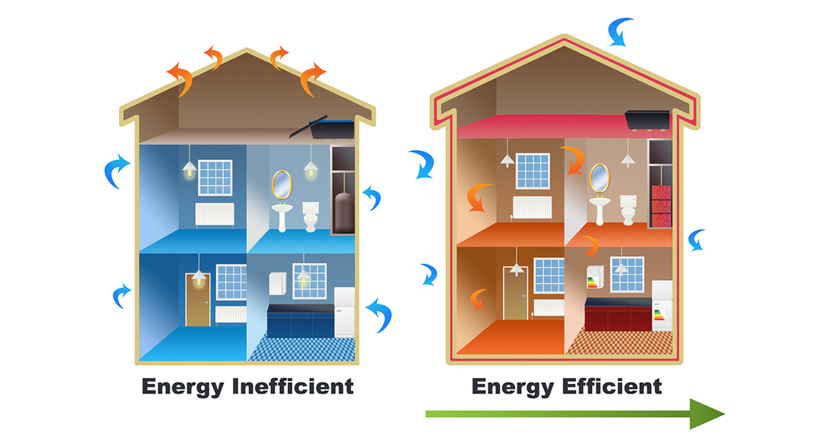 MadCity Environmental Energy Homes