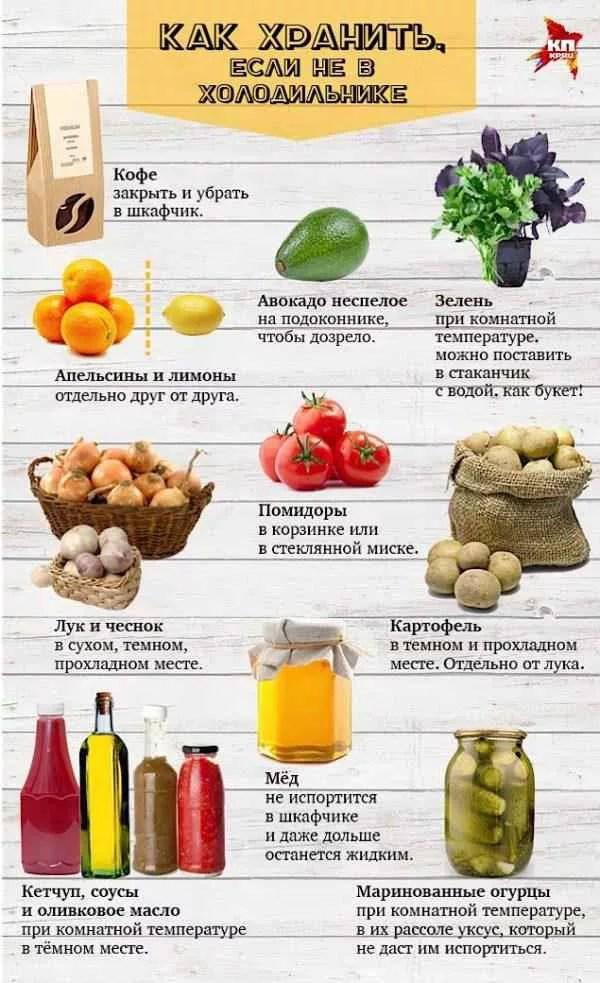 xranit-v-xolodelnike-e1489174523332 | Какие продукты нельзя хранить в холодильнике и почему?