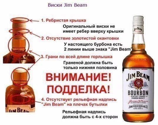 106 | Как отличить настоящий элитный алкоголь от подделки