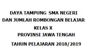 Daya Tampung SMA Negeri Jawa Tengah Quota Pendaftaran Sekolah