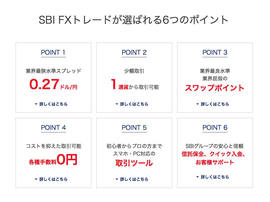 SBI FXTRADEが選ばれる6つのポイント