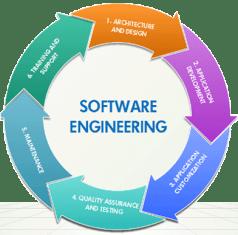 software_engineering