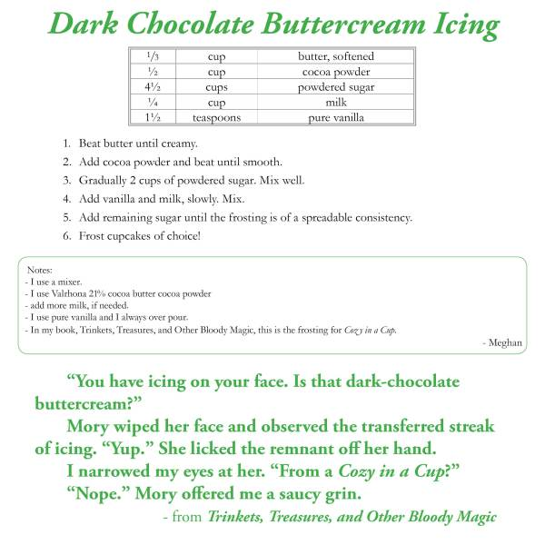 dark chocolate buttercream icing