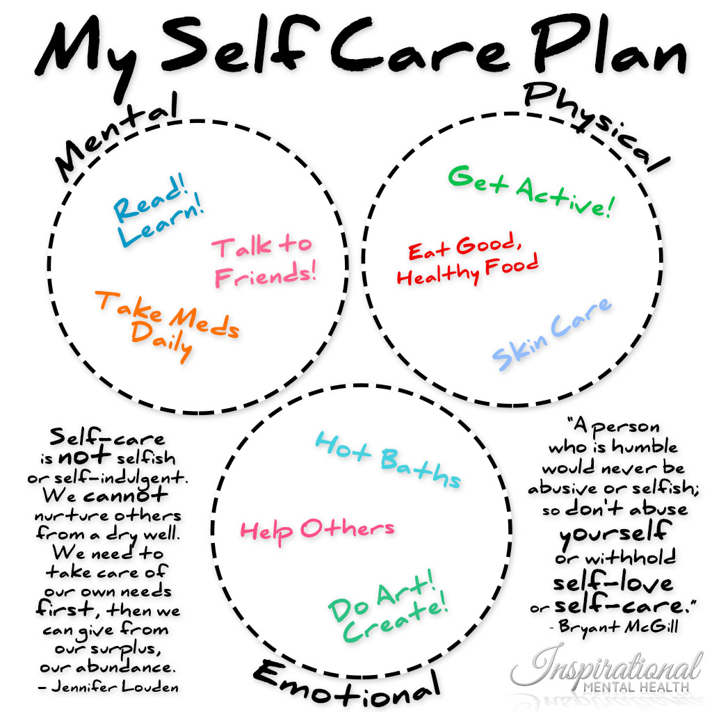 Self Care And A Bit Of Inspiration