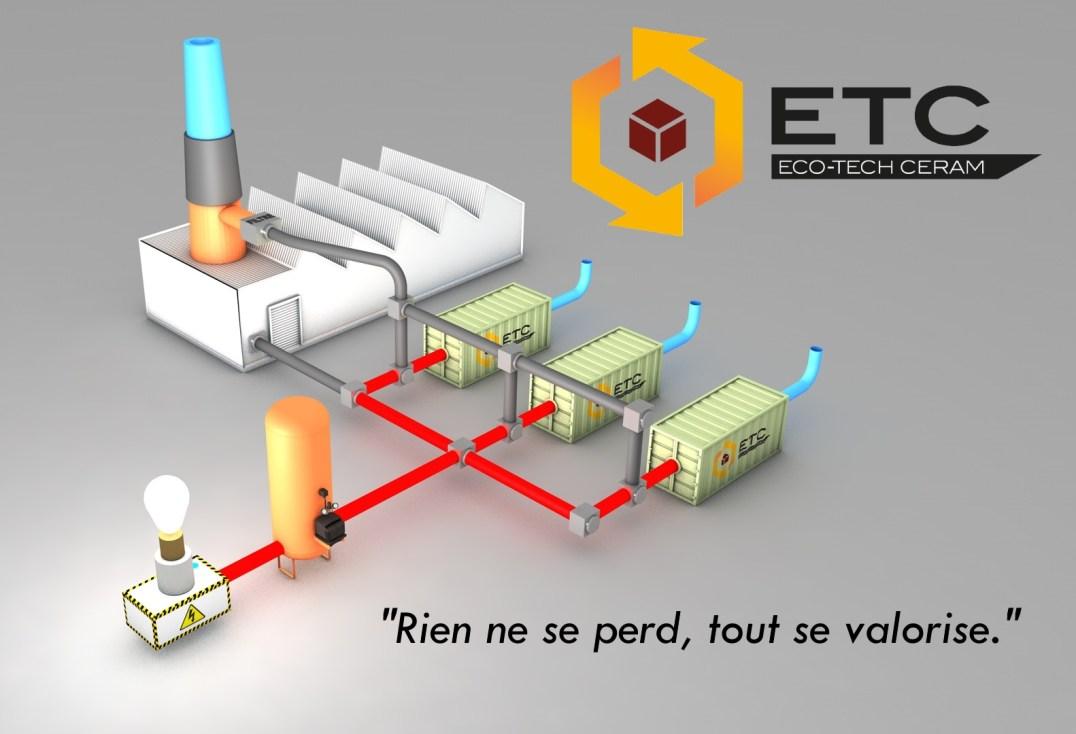 eco-tech-ceram_installation