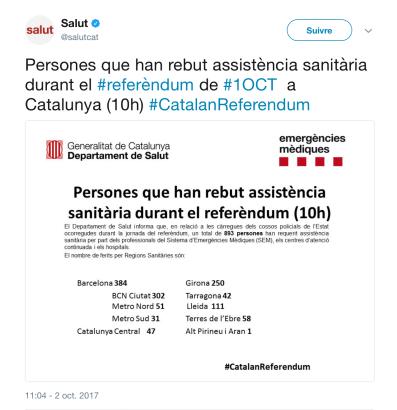 Bilan du nombre de bléssés suite au référendum catalan