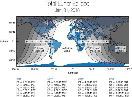 global-lunar-eclipse-Credit photo la NAS via Futura Sciences.Com