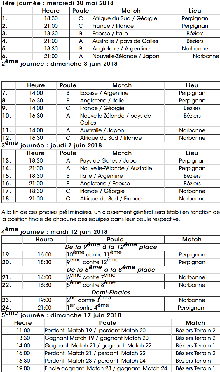Programme du Championnat du monde U20 de Rugby - Source FFR