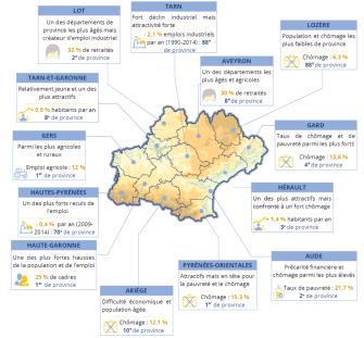 Les 13 département de la Région d'Occitanie