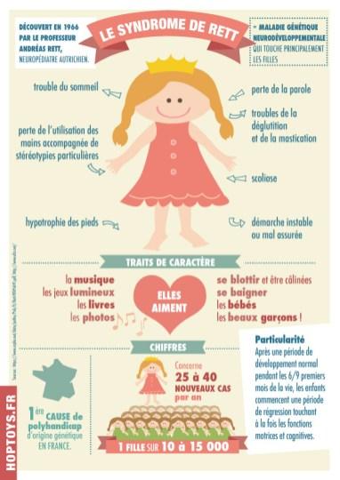 infographie-syndrome_de_Rett-