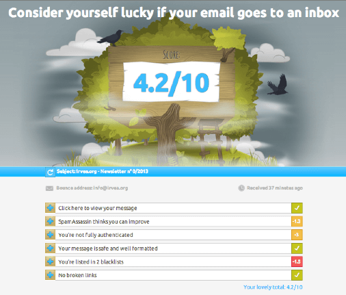 Poor mail tester score