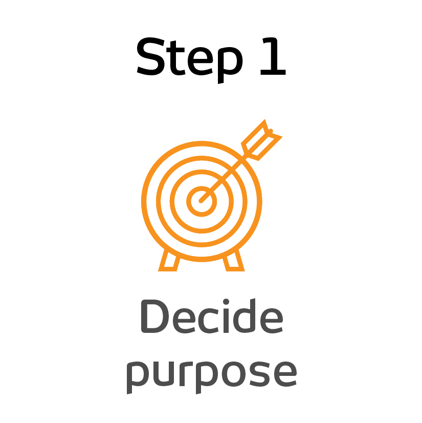 EPIK Step 1 - decide purpose@3x