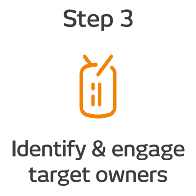 ROKET-DS Step 3 - Identify and engage target owners