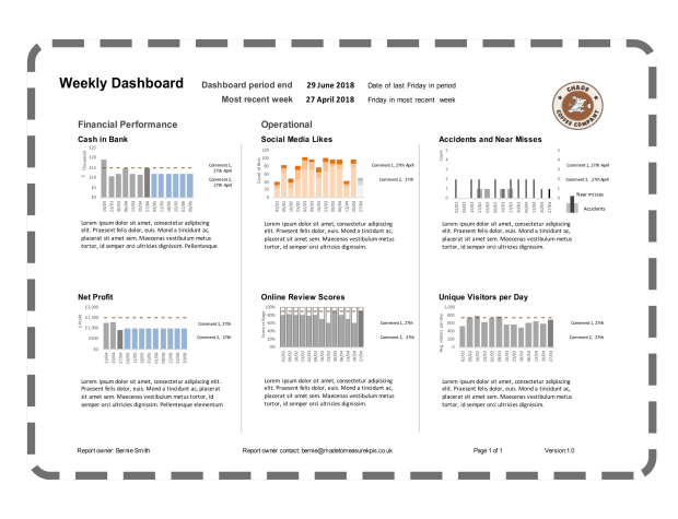 Chaos Coffee Weekly Dashboard - dotted border