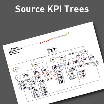 Source KPI Tree Ad image