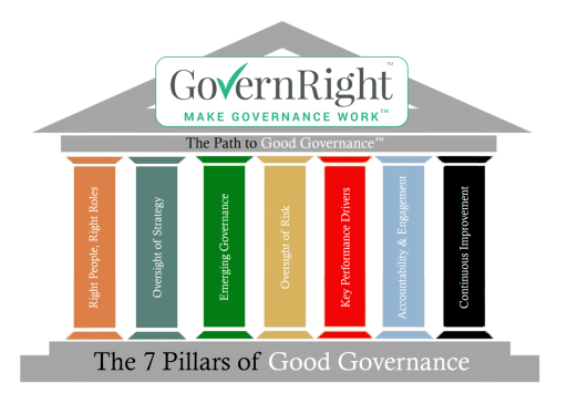 Seven Pillars of Good Governance