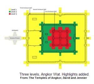 Layout of Angkor Wat