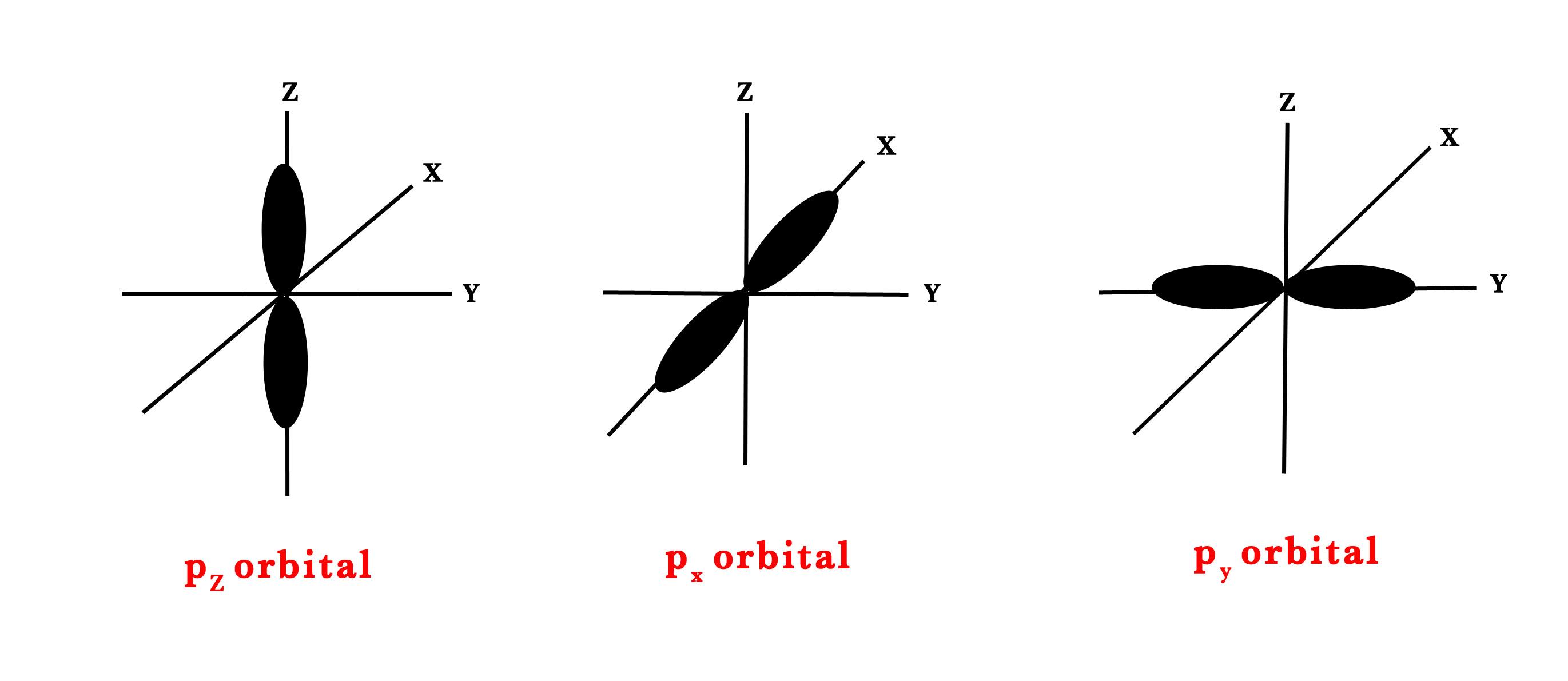 27e Atomic Structure Quantum Numbers