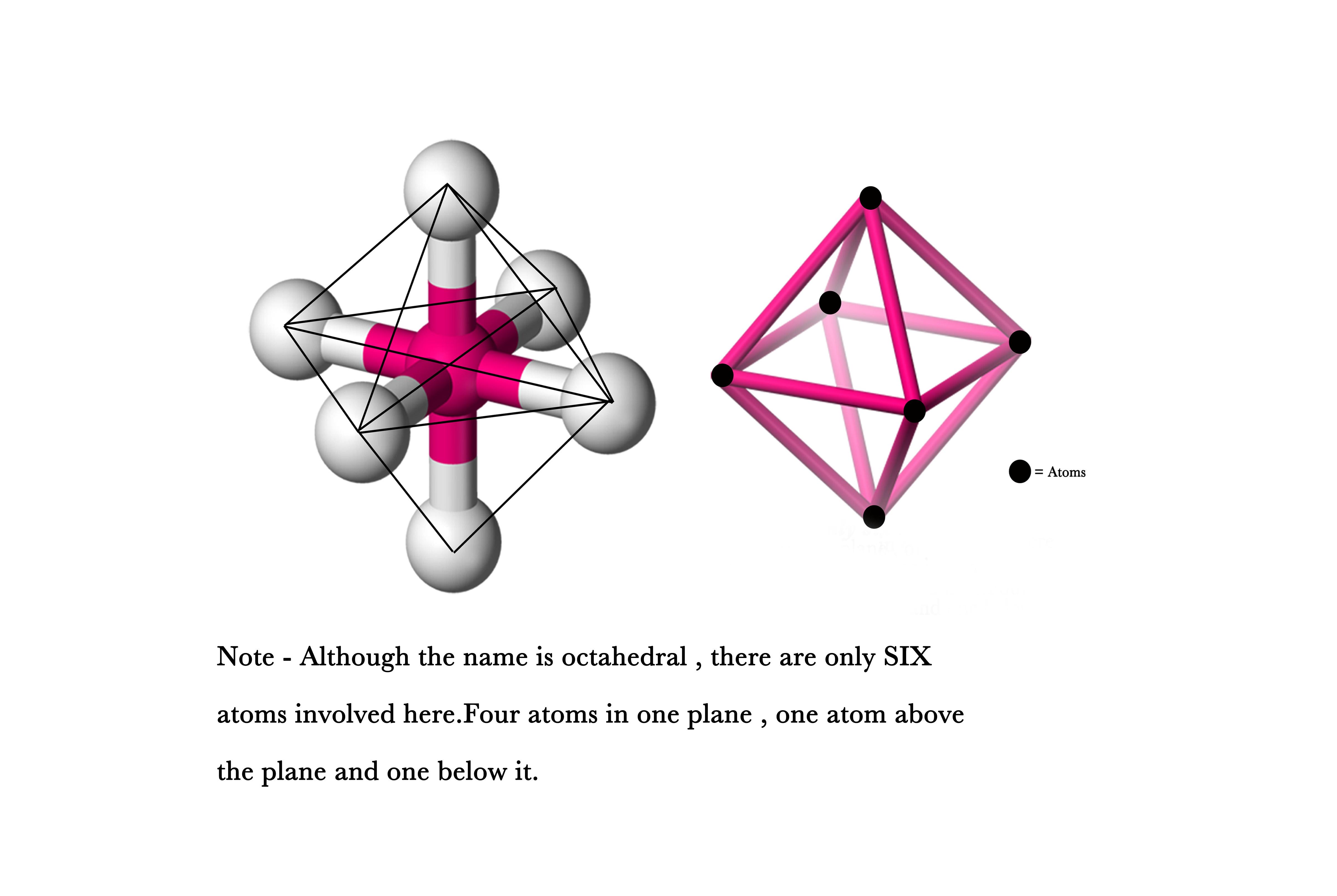 57emical Bonding 4 Covalent Bonding 3 Vespr Model