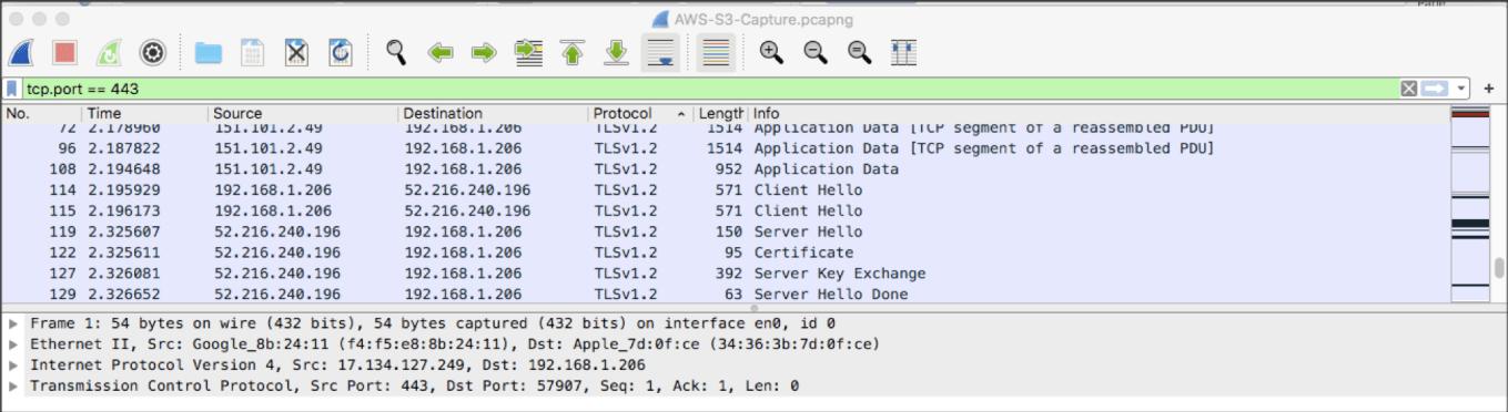 TCP_Port_443