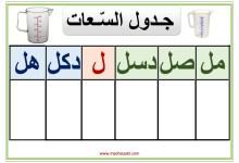Photo of معلقات : جدول السعات