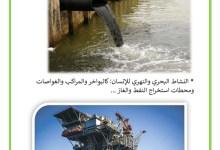 Photo of مصادر تلوث الاوساط المائية – تلوث المياه