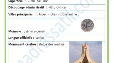 Photo of Enquête sur le pays de l'Algérie