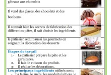 Photo of les métiers – le pâtissier