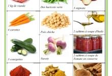 Photo of gastronomie tunisienne –  Recette :Couscous à la viande