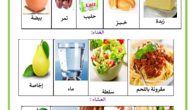 Photo of التغذية عند الانسان – الغذاء المتوازن –  السنة الاولى