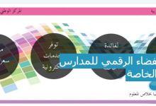 Photo of بخصوص تحيين احتساب المعدل السنوي