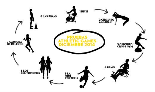 deportes+madrid+diciembre
