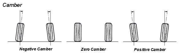 adult tricycle camber