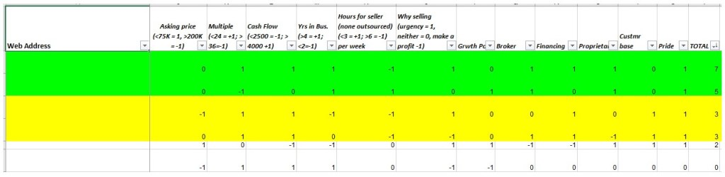 Rating Sample