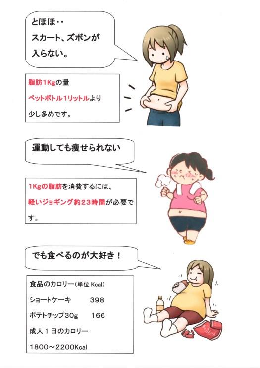 ダイエットと食事の関係