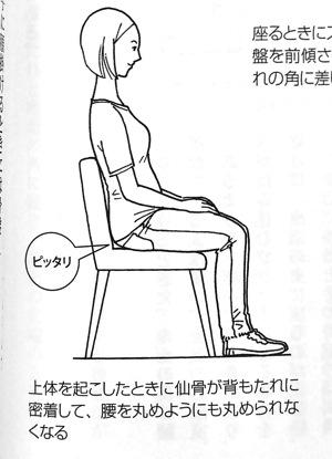 猫背にならない座り方②P192