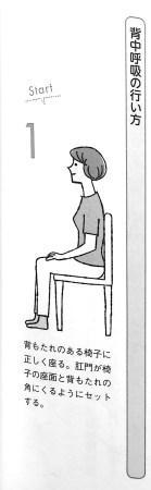 背中呼吸の行い方① 第1章P52