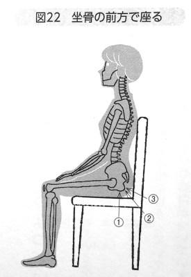坐骨の前方で座る 第4章P129