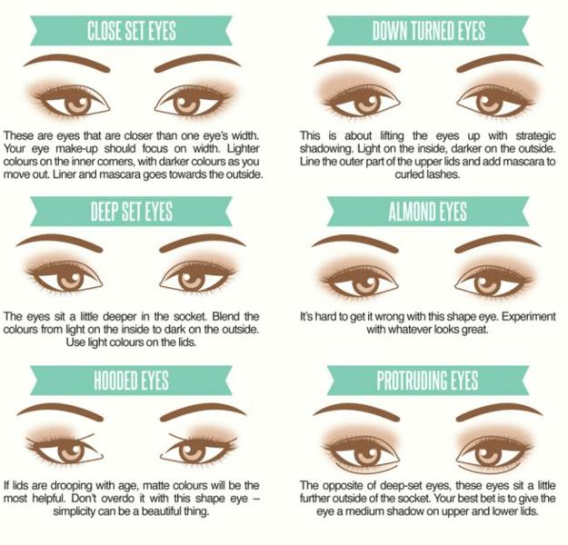 cosmeticsurgeryclinic.co.uk/ Via pinterest.com