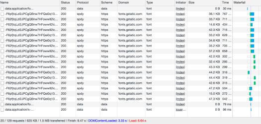 おなじくDevToolのネットワークの画面。Google Fontsでは、50KB以下の17個のファイルとしてダウンロードされています。