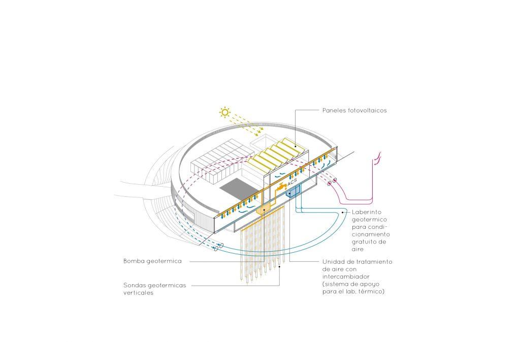 Axo Diagrama Energia-03